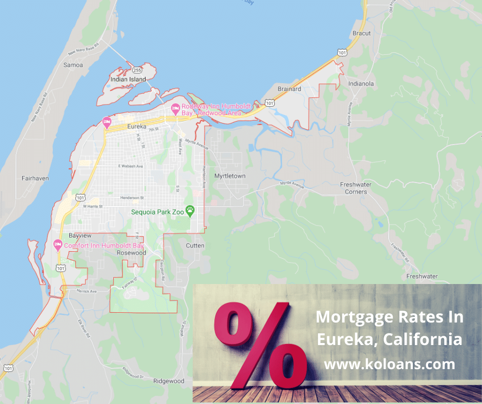 Mortgage rates in Eureka California
