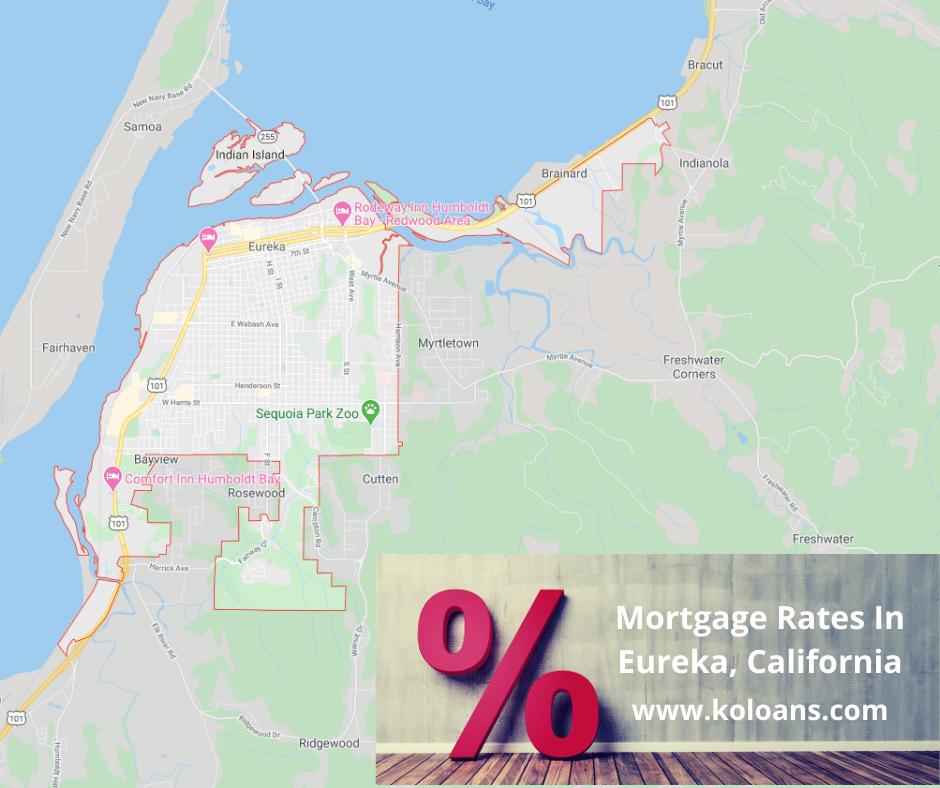 Mortgage rates in Eureka California