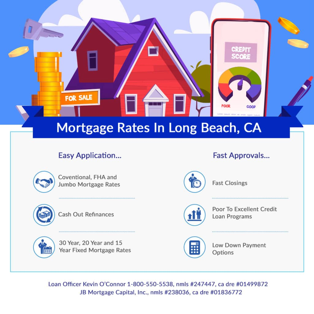 Long Beach California mortgage rates