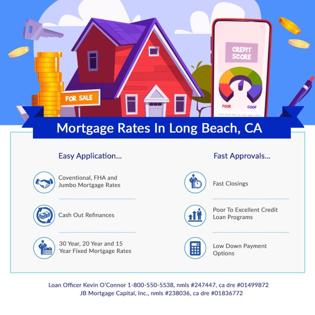 Long Beach California mortgage rates